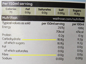 how to calculate net carbs from juice carton